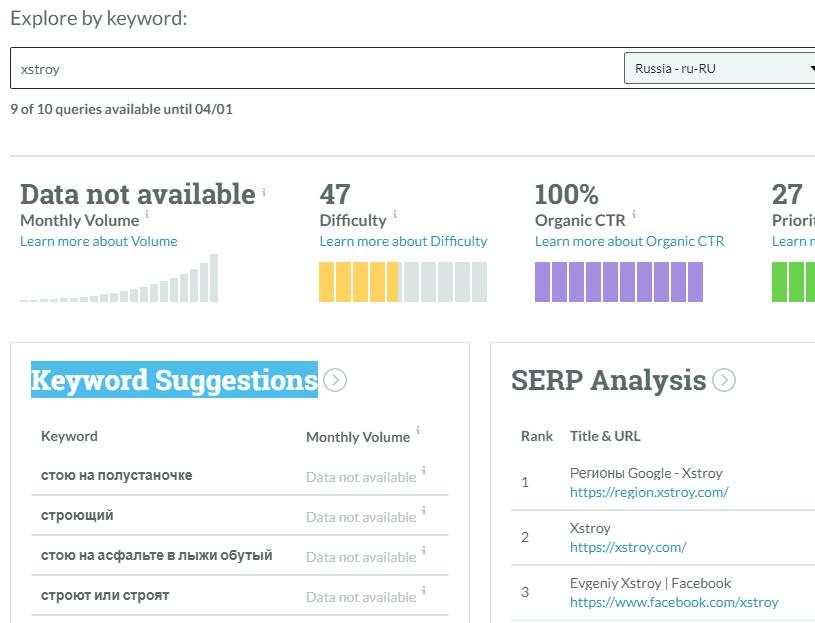 Xstroy на keyword.analytics.moz.com